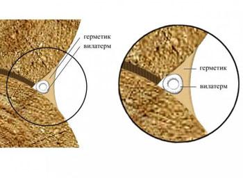 Заделка швов гипсокартона малярной лентой