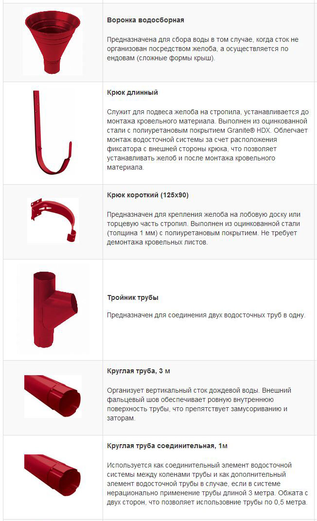 Схема для вязания эмблемы сибирь