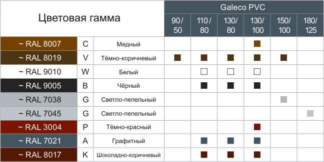 Цветовая гамма водостоков Галеко
